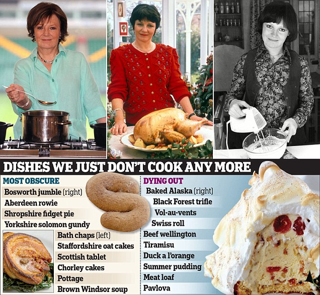 How Delia's classic recipe like beef wellington and bake Alaska face extinction because